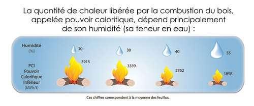 Source : les-cles-de-la-maison.devis-plus.com